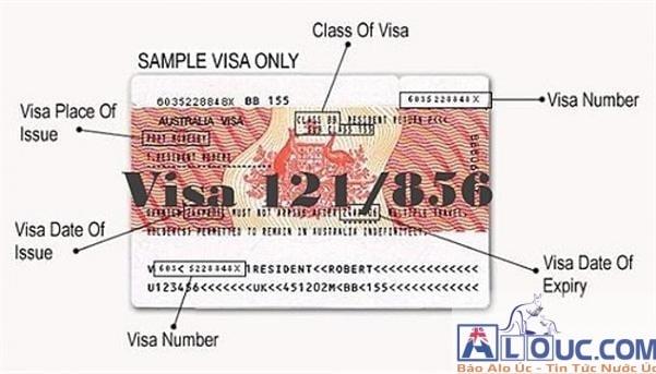 Visa 121/856 – Chương trình sử dụng lao động