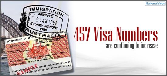 Visa lao động Úc 457