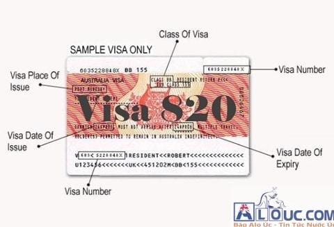 """"""" Các cuộc phỏng vấn đa số áp dụng cho loại visa 820/801 và visa 300 theo diện đính hôn"""""""""""