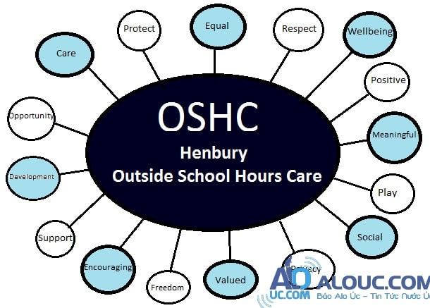 Kết quả hình ảnh cho OSHC