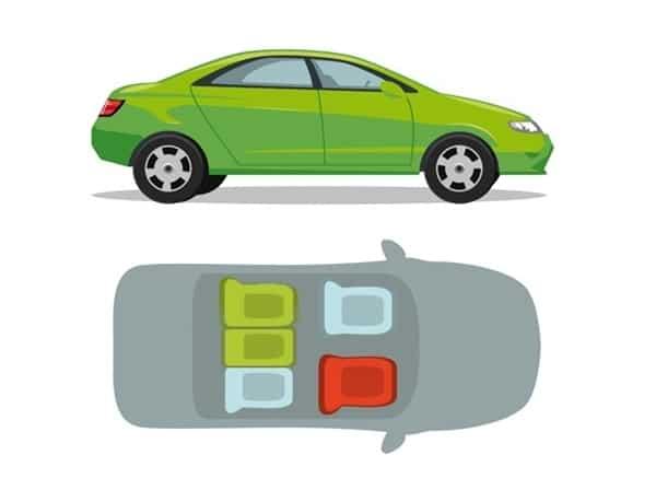 Vị trí an toàn (màu xanh) và nguy hiểm (màu đỏ) trên xe hơi.