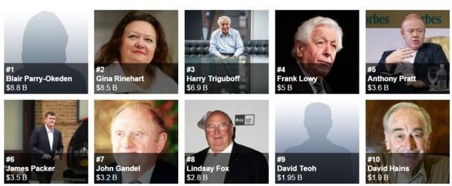 Danh sách 10 tỷ phú giàu nhất Australia năm 2016