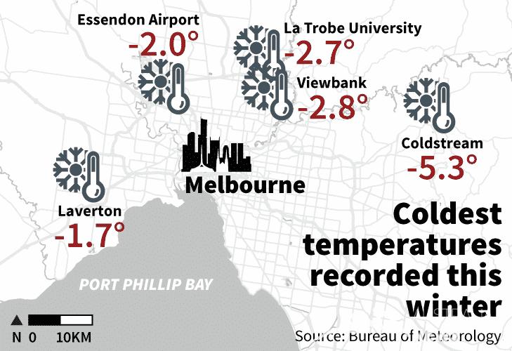 Nên sống ở khu vực nào để tránh cái lạnh khủng khiếp tại Melbourne?