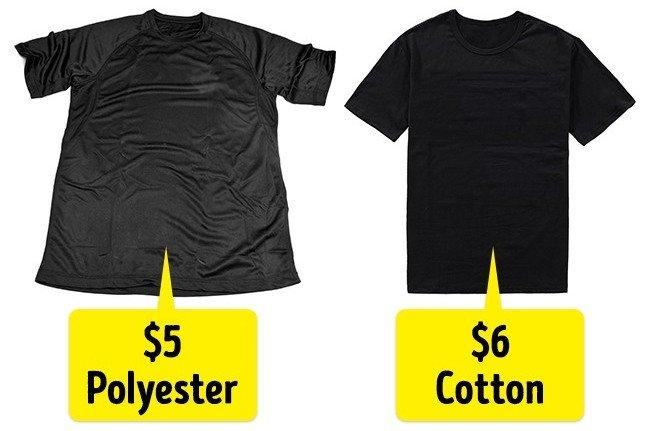 Quần áo cotton và quần áo làm từ chất liệu tổng hợp có giá gần như nhau.